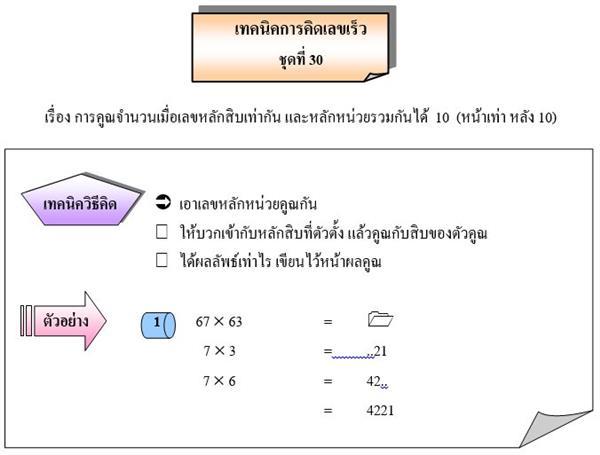 การคูณจำนวนเมื่อเลขหลักสิบเท่ากัน และหลักหน่วยรวมกันได้ 10 (หน้าเท่า หลัง 10)
